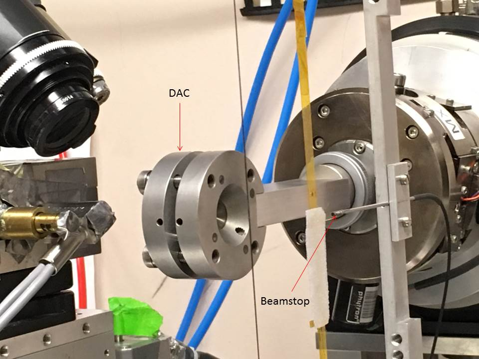experimental setup for recording diffraction from crystal in DAC