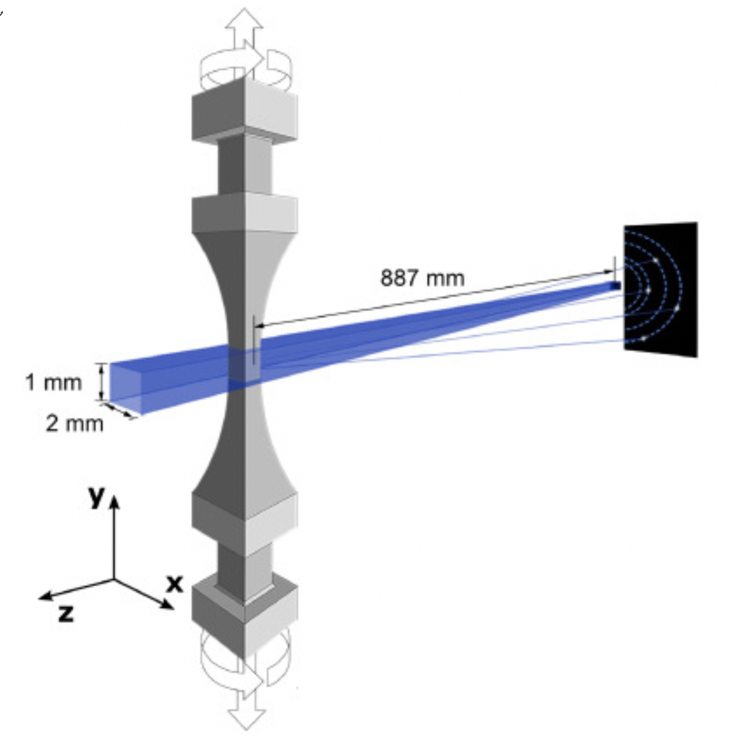experimental configuration for the in-situ X-ray measurements