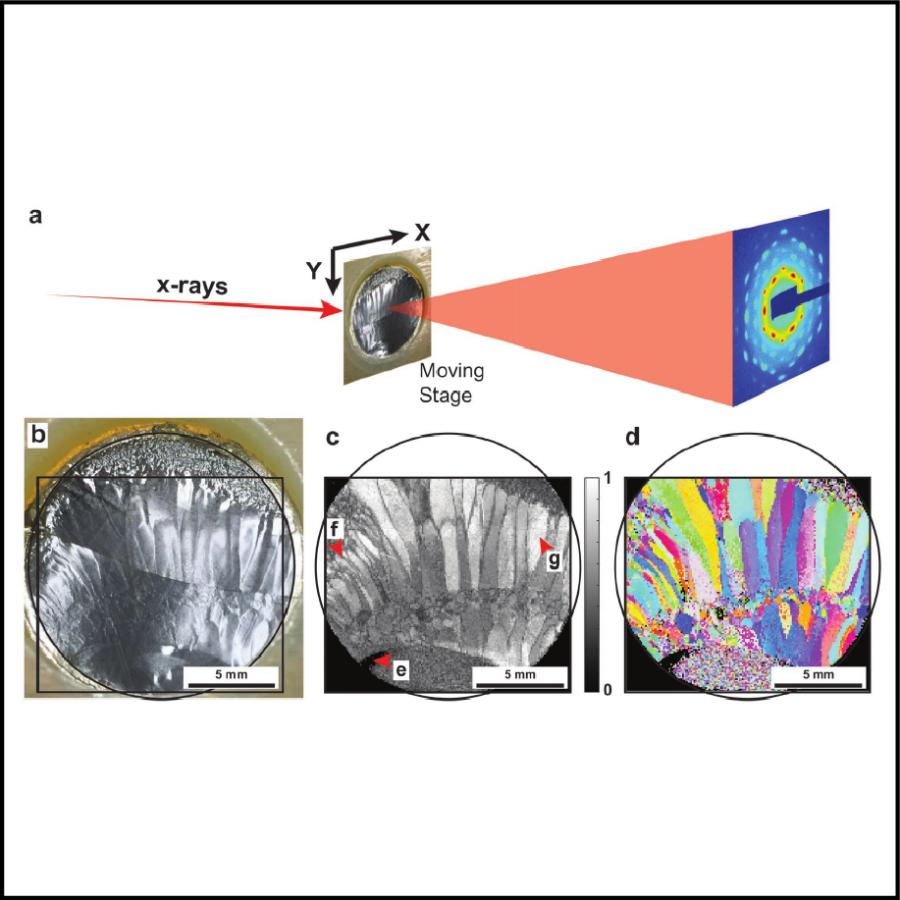 Small-angle X-ray scattering (SAXS) setup and analysis for a nanocomposite polymer.
